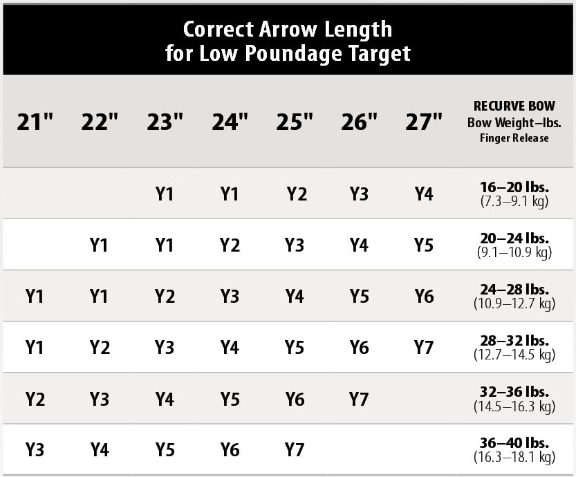 For Youth Recurve Bows